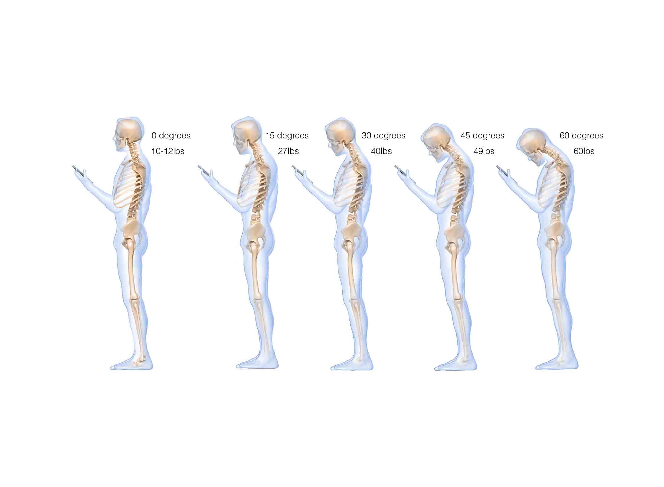 Illustration montrant les différentes positions avec un smartphone