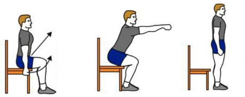 Exercice de renforcement musculaire des cuisses