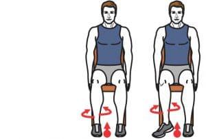 Exercice de rotation des chevilles pour s'échauffer